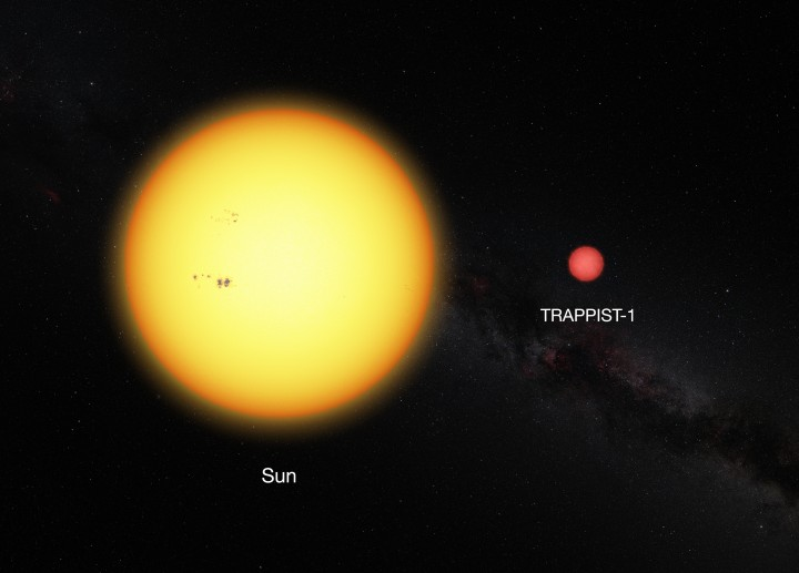 Comparison_between_the_Sun_and_the_ultracool_dwarf_star_TRAPPIST-1.jpg